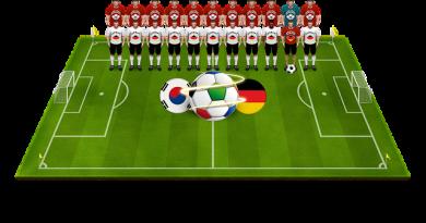 Resultados dos jogos da Copa do Mundo 2018