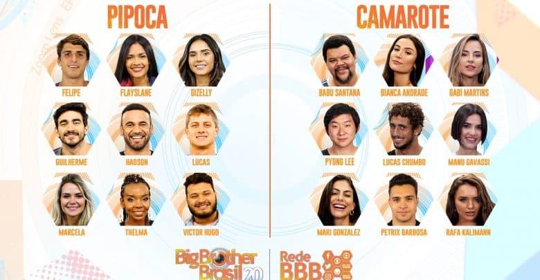 Afinal, quem são os participantes do BBB 20? O reality vai começar no dia 21 de janeiro, mas a lista completa já foi divulgada. São 18 participantes de vários locais do país. Todos eles já estão em um hotel. Veja os nomes, as idades e de onde são os participantes do Big Brother Brasil 2020. Participantes do BBB 20: nome, idade e cidade Felipe, de 27 anos, é da Zona Norte de São Paulo; Babu Santana, de 40 anos, é do Rio de Janeiro; Flayslane tem 25 anos, é do interior da Paraíba; Bianca Andrade, de 25 anos, é do Rio de Janeiro, mas mora em São Paulo; Gizelly, 28 anos, é de Iúna, no Espírito Santo; Gabi Martins, de 23 anos, é de Belo Horizonte; Guilherme, de 28 anos, nasceu em Presidente Prudente e mora em São Paulo; Pyong Lee tem 27 anos e mora em São Paulo; Hadson tem 38 anos e é de Belém do Pará; Lucas Chumbo tem 24 anos, foi criado em Saquarema - RJ; Lucas, de 26 anos, é de Florianópolis - SC; Manu Gavassi, tem 27 anos e é natural de São Paulo; Marcela, de 31 anos, nasceu em Rancharia, no interior de São Paulo, mas mora na capital; Mari Gonzalez tem 25 anos, é de Salvador, mas mora em São Paulo; Thelma tem 35 anos e é de São Paulo; Petrix Barbosa tem 27 anos e é de São Paulo; Victor tem 25 anos e é natural de Imperatriz, interior do Maranhão; Rafa Kalimann, de 26 anos, é de Campina Verde, no Triângulo Mineiro, mas mora em São Paulo. O BBB20 tem direção geral de Rodrigo Dourado e apresentação de Tiago Leifert. O reality estreia no dia 21 de janeiro.